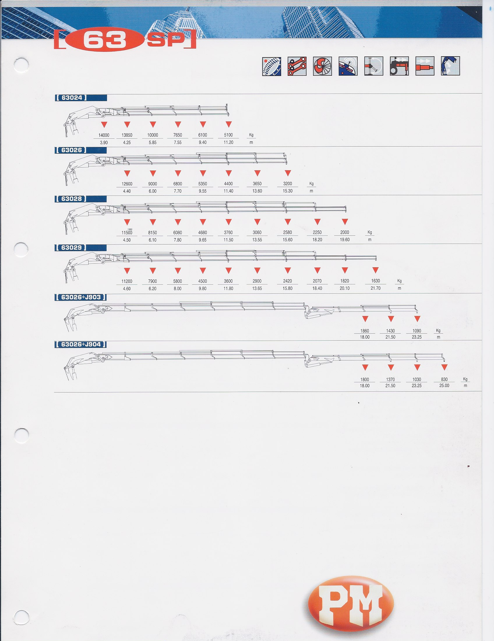 63t M Crane Lifting Chart Spec Sheet